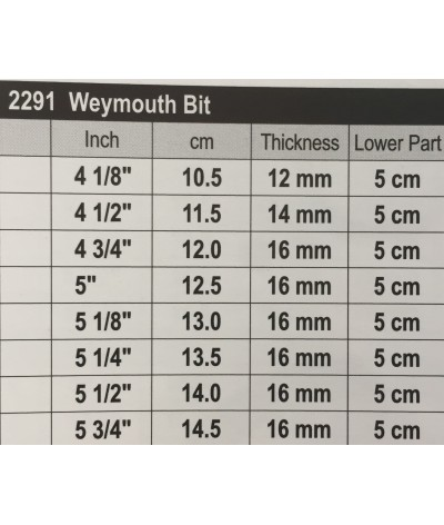 Stübben Sweet Copper Dressage Weymouth Bit 5cm